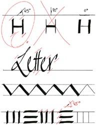 Kalligrafeerpennen